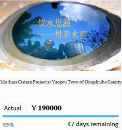 Mothers Cistern Project at Yaogou