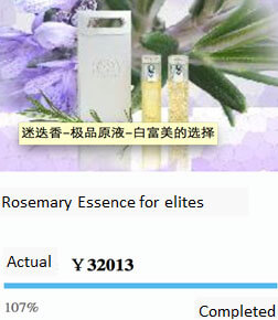Rosemary Essence for Elites